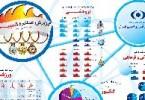 1378558417_5design_aeh_infographics.ir_254_134