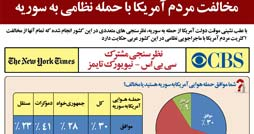 1379407041_populationagainstwarinsyria_infographics.ir_254_134