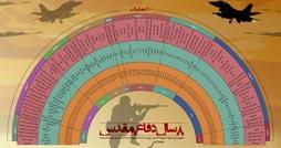 1380639022_defamogadas_infographics.ir_254_134