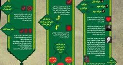 1383484128_azadari_infographics.ir_254_134