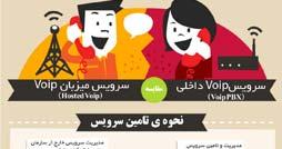 1384266540_hostedvoipvspbx-tahasarhangivsshohrehesmaeilzadeh_infographics.ir_254_134