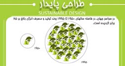 1384870842_sustainabledesign_infographics.ir_254_134