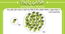 1384870842_sustainabledesign_infographics.ir_254_134