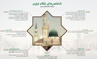 1357932108_nezam-nabavi-infographic_s