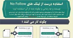 1388826365_webbranding-nofollow-tag_infographics.ir_254_134