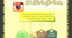 1389104312_instagram_infographics.ir_254_134