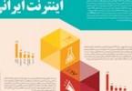 1389452804_toiranianwebsite_infographics.ir_254_134