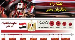 1390654917_planningofarmyegypt_infographics.ir_254_134