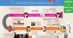 1391242479_rohanionvaposthayeejraei_infographics.ir_254_134