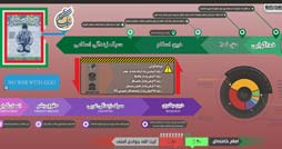 1391938552_antireba_infographics.ir_254_134