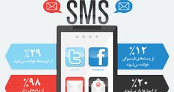 1391940002_sms-marketing-infographic1-fa_infographics.ir_254_134