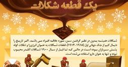1392820981_making_of_chocolate_bars_infographics.ir_254_134