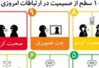 1394458394_tencommunicaion_infographics.ir_254_134