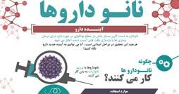1395142377_future_medicine_infographics.ir_254_134