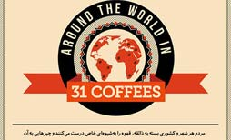 1398065449_31coffees_infographics.ir_254_134