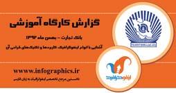 1398081740_tejaratbank_infographics.ir_254_134
