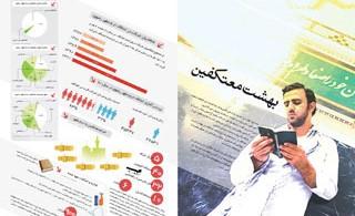 1338756709_etekaf_infographic_s