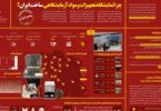 1398845231_iranlabexpor_infogeaphics.ir_254_134