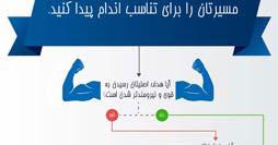 1400492058_fitness_infographics.ir_254_134
