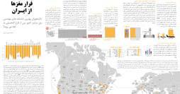 1400927096_iranian_braindrain_infographics.ir_254_134