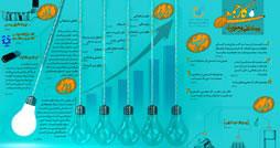1401542488_kare-jamei_infographics.ir_254_134