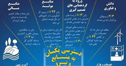 1401698617_fao_gender_infographics.ir_254_134