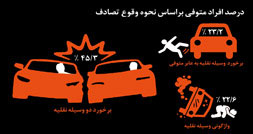 1402917132_accident-in-iran0