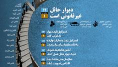 1409075536_wall-palestine-0