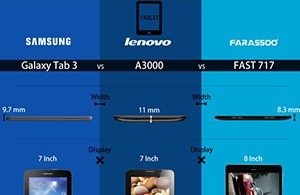 3-famous-tablest-brand-infographic