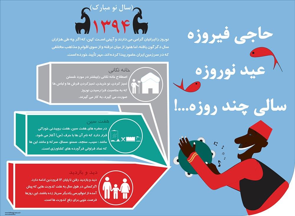 norouz-94-infographic-2