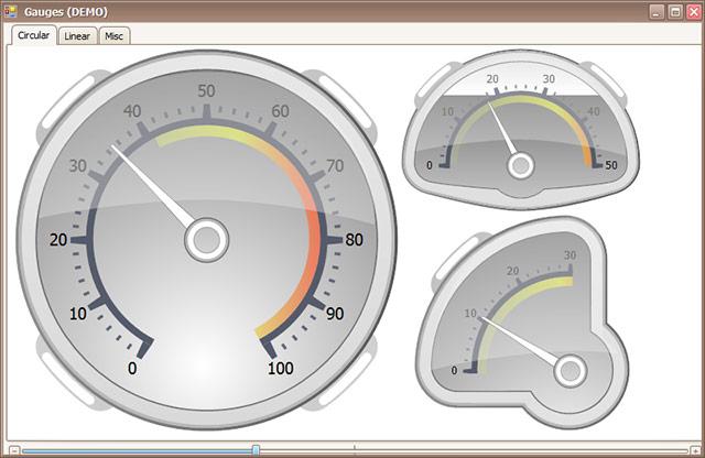سنجه ها (Gauge) از دیگر شکلهای نمودار دایرهای هستند که برای نمایش میزان پیشرفت استفاده میشوند.