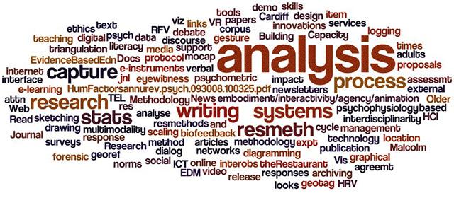 از ابر کلمات میتوان برای نمایش بیشترین کلمات استفادهشده در وبسایت استفاده نمود.