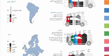 محبوبترین رنگ خودرو در جهان