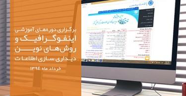 کارگاه آموزشی ایراتداک
