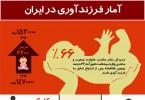 آمار فرزندآوری در ایران