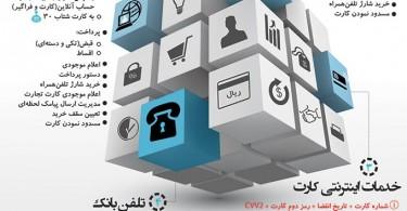 اینفوگرافیک نمای کلی خدمات نوین بانک تجارت