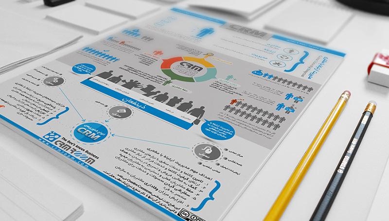 اینفوگرافیک مدیریت ارتباط با مشتری