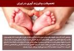اینفوگرافیک تحصیلات و فرزندآوری در ایران
