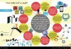 اینفوگرافیک آموزش در آینده چگونه است؟