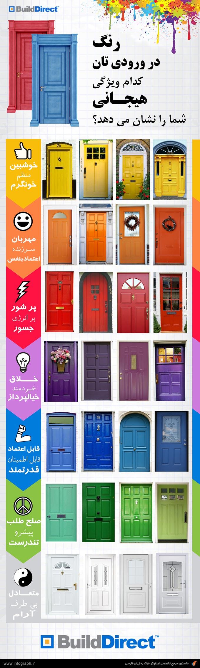 اینفوگرافیک ویژگی هیجانی با توجه به رنگ در خانه