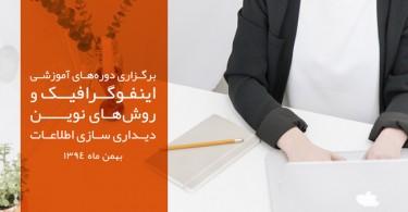 کارگاه آموزشی بهمن ماه ایرانداک