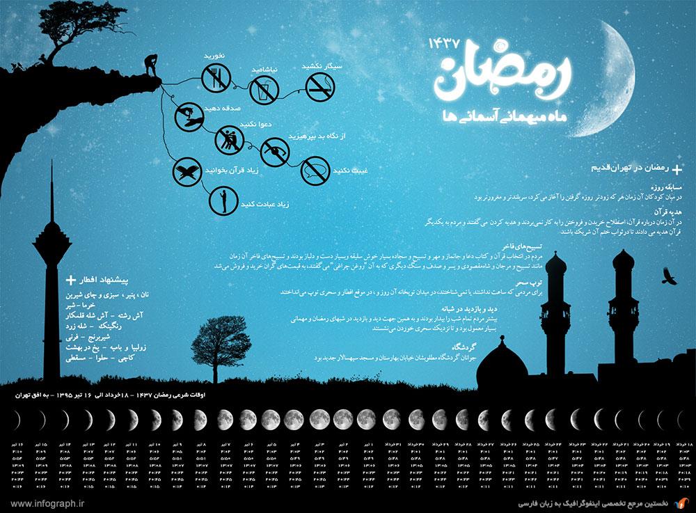 اینفوگرافیک ماه رمضان