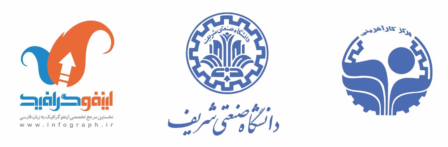 گزارش کارگاه اینفوگرافیک دانشگاه شریف