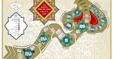 اینفوگرافیک حوزه هنری