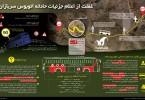 اینفوگرافیک سقوط اتوبوس سربازان