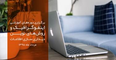 کارگاه آموزشی مرداد ماه ایرانداک