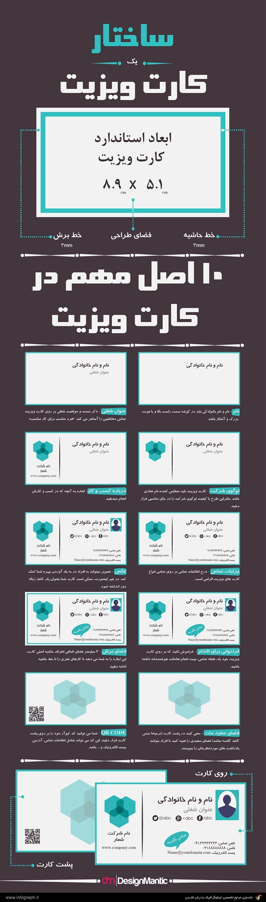 اینفوگرافیک کارت ویزیت