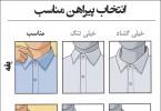 اینفوگرافیک انتخاب پیراهن مناسب