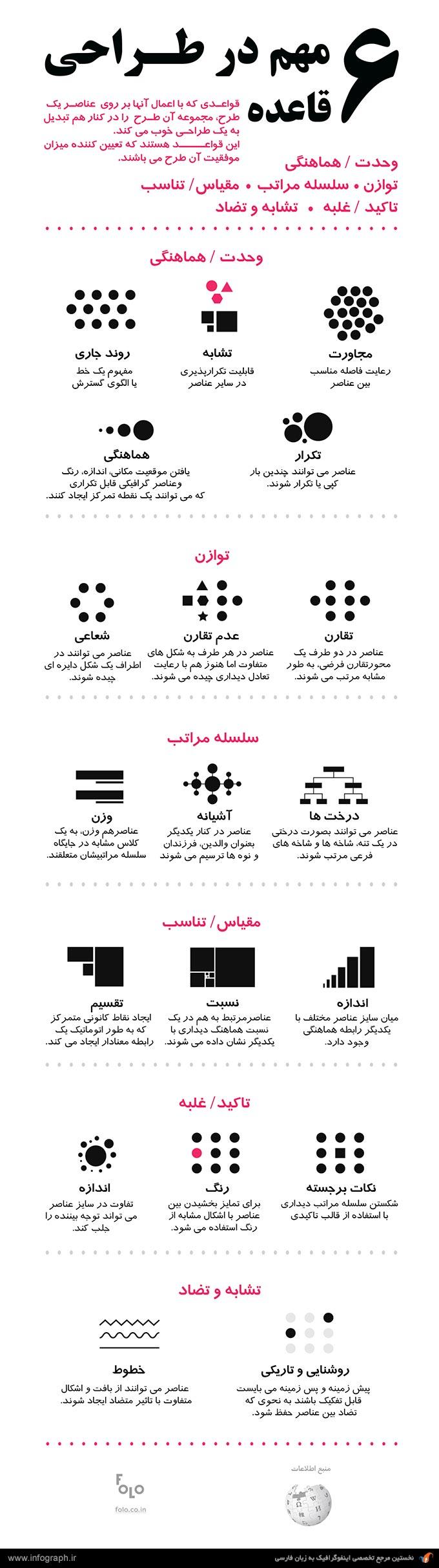 اینفوگرافیک 6 قاعده مهم در طراحی