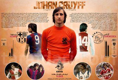jcruyff_infogarphic
